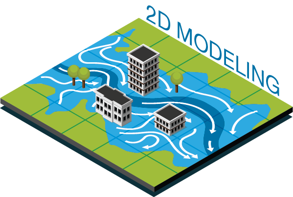 2D Modeling